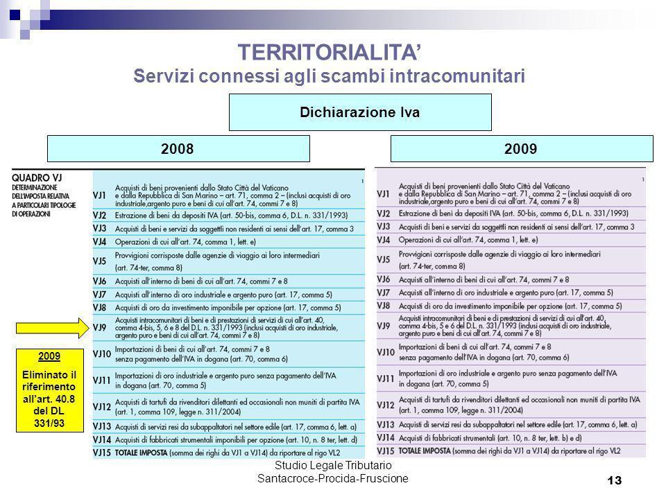 Studio Legale Tributario Santacroce-Procida-Fruscione 13 TERRITORIALITA Servizi connessi agli scambi intracomunitari Dichiarazione Iva 20082009 Elimin