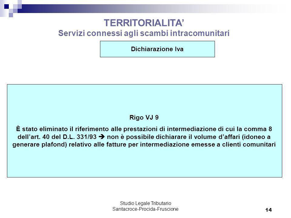 Studio Legale Tributario Santacroce-Procida-Fruscione 14 TERRITORIALITA Servizi connessi agli scambi intracomunitari Dichiarazione Iva Rigo VJ 9 È sta