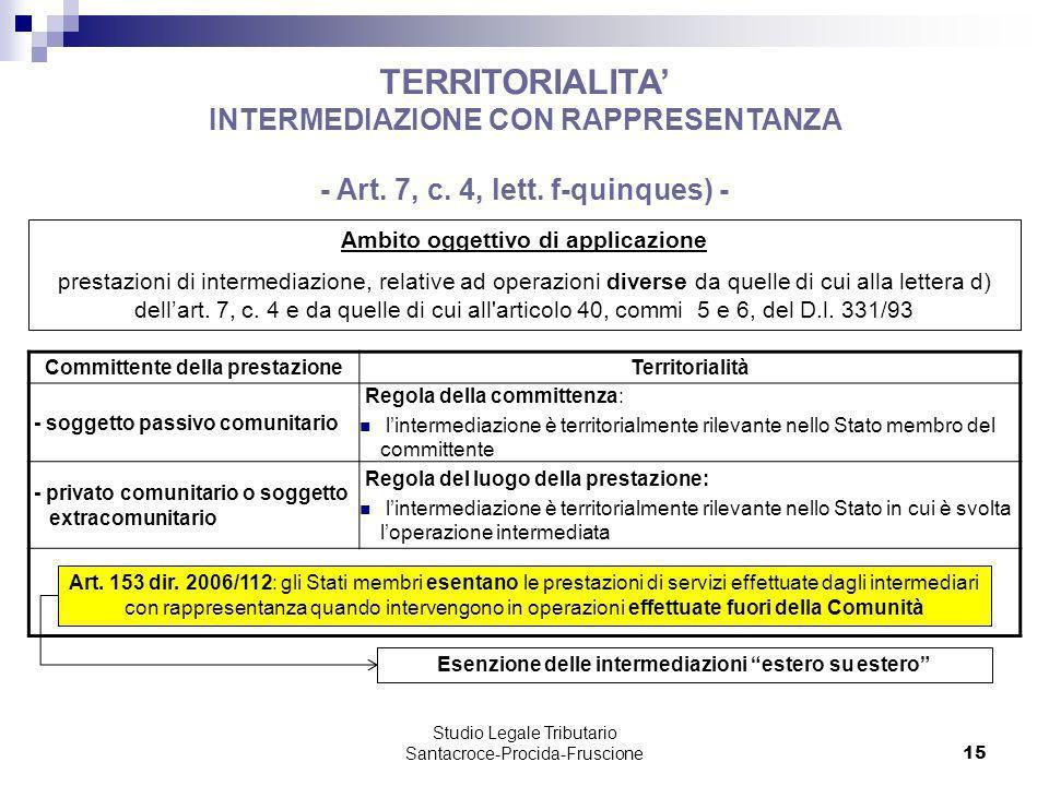 Studio Legale Tributario Santacroce-Procida-Fruscione 15 TERRITORIALITA INTERMEDIAZIONE CON RAPPRESENTANZA - Art. 7, c. 4, lett. f-quinques) - Ambito
