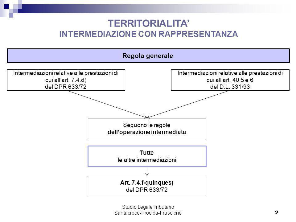 Studio Legale Tributario Santacroce-Procida-Fruscione 2 TERRITORIALITA INTERMEDIAZIONE CON RAPPRESENTANZA Intermediazioni relative alle prestazioni di