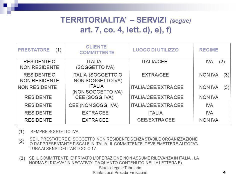 Studio Legale Tributario Santacroce-Procida-Fruscione 5 PRESTATORELUOGO DI UTILIZZOREGIME RESIDENTE O NON RESIDENTE RESIDENTE ITALIA (SOGGETTO IVA) CEE (SOGG.