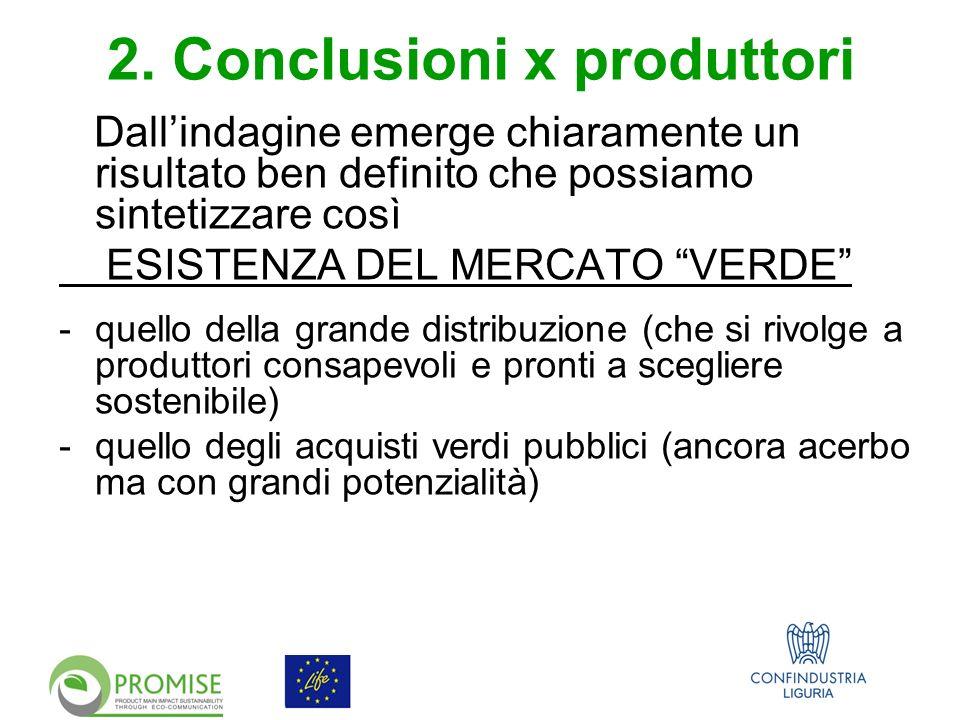 2. Conclusioni x produttori Dallindagine emerge chiaramente un risultato ben definito che possiamo sintetizzare così ESISTENZA DEL MERCATO VERDE -quel