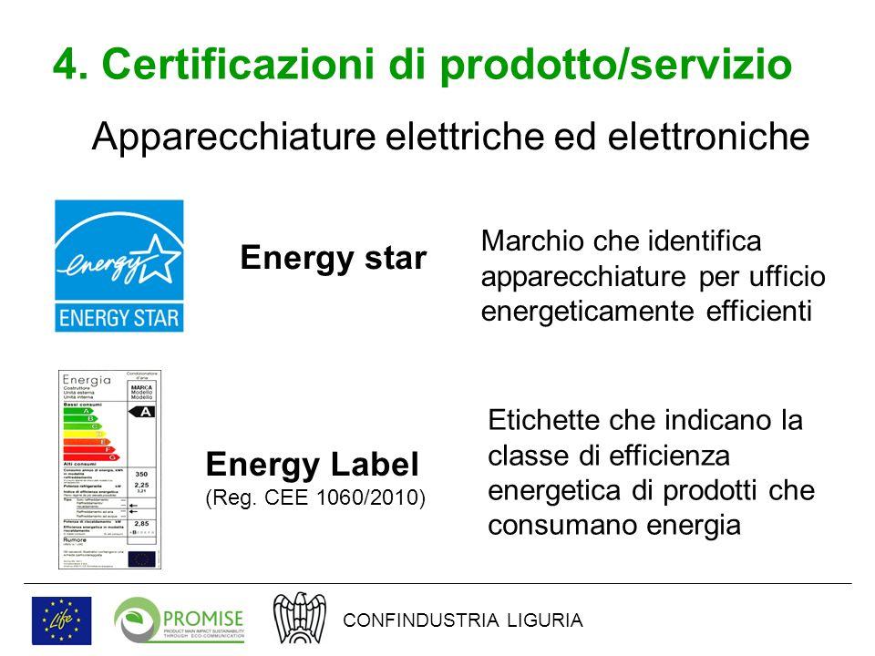 4. Certificazioni di prodotto/servizio Apparecchiature elettriche ed elettroniche Energy star Marchio che identifica apparecchiature per ufficio energ