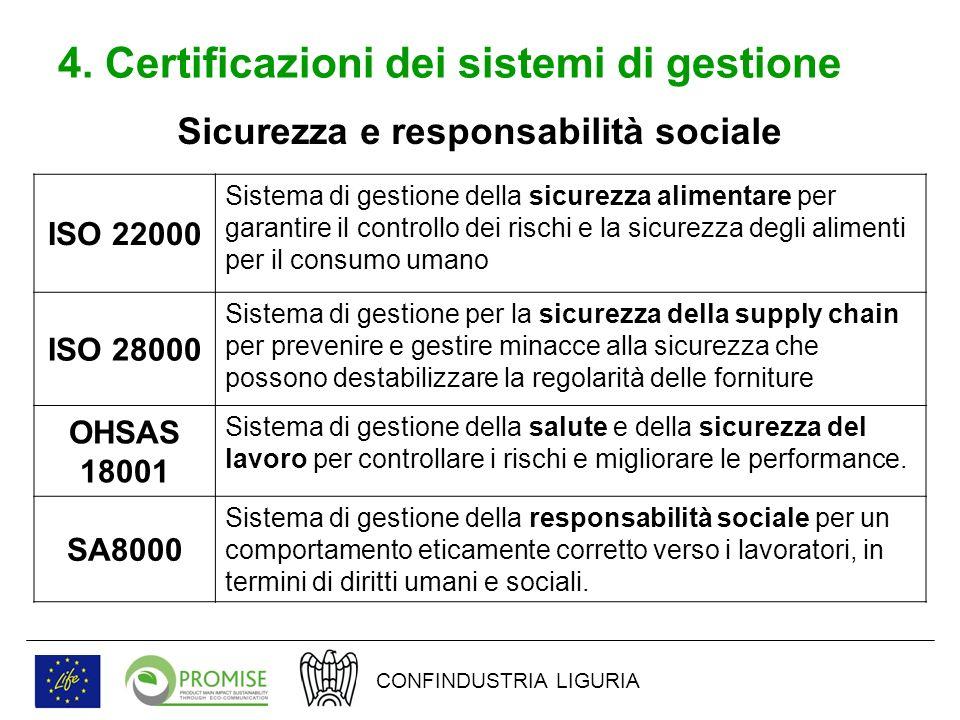 4. Certificazioni dei sistemi di gestione ISO 22000 Sistema di gestione della sicurezza alimentare per garantire il controllo dei rischi e la sicurezz