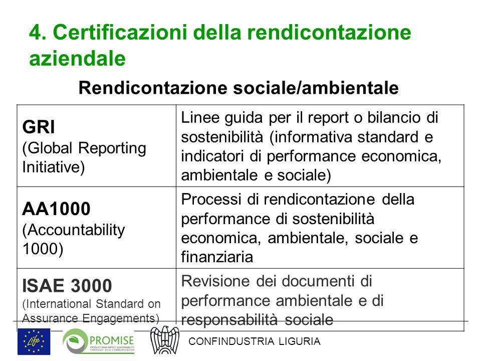 4. Certificazioni della rendicontazione aziendale GRI (Global Reporting Initiative) Linee guida per il report o bilancio di sostenibilità (informativa