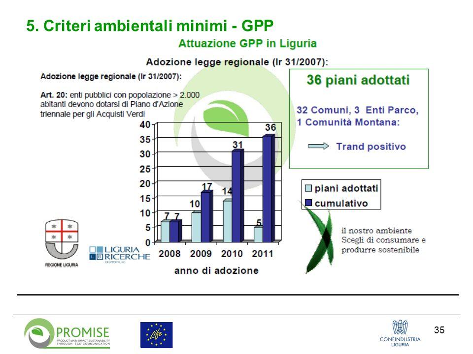 35 5. Criteri ambientali minimi - GPP