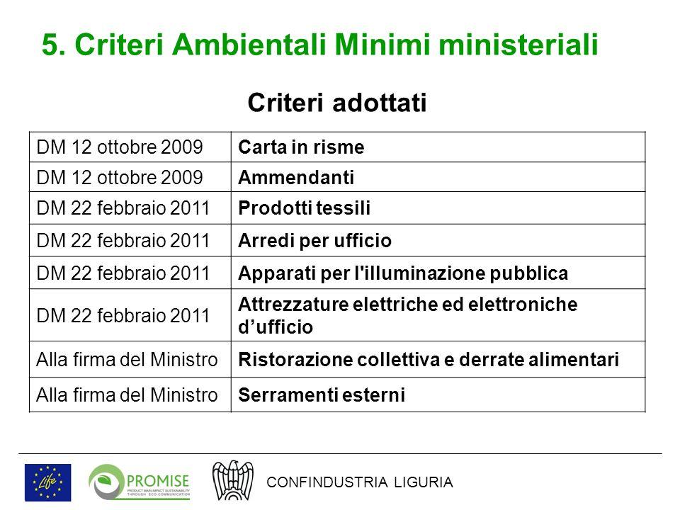 5. Criteri Ambientali Minimi ministeriali DM 12 ottobre 2009Carta in risme DM 12 ottobre 2009Ammendanti DM 22 febbraio 2011Prodotti tessili DM 22 febb