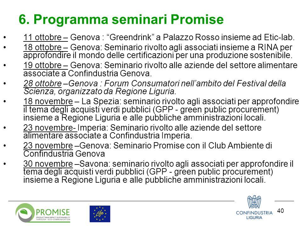 40 11 ottobre – Genova : Greendrink a Palazzo Rosso insieme ad Etic-lab.