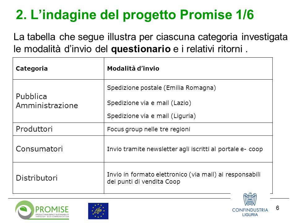 6 2. Lindagine del progetto Promise 1/6 La tabella che segue illustra per ciascuna categoria investigata le modalità dinvio del questionario e i relat