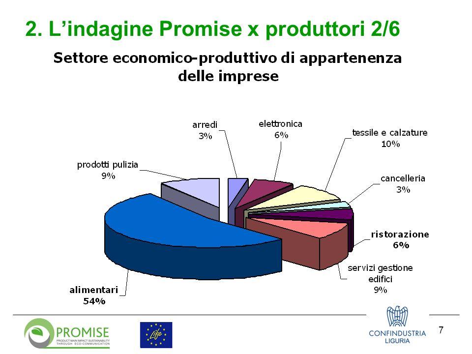 7 2. Lindagine Promise x produttori 2/6