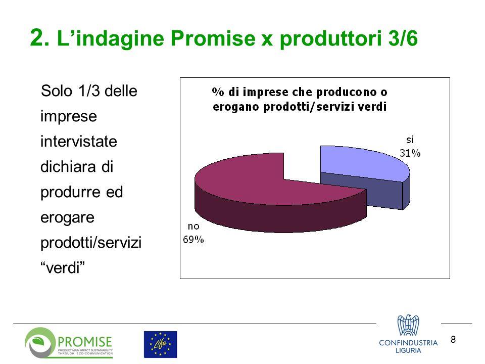 8 2. Lindagine Promise x produttori 3/6 Solo 1/3 delle imprese intervistate dichiara di produrre ed erogare prodotti/servizi verdi
