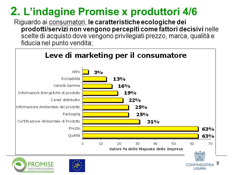 9 2. Lindagine Promise x produttori 4/6 Riguardo ai consumatori, le caratteristiche ecologiche dei prodotti/servizi non vengono percepiti come fattori
