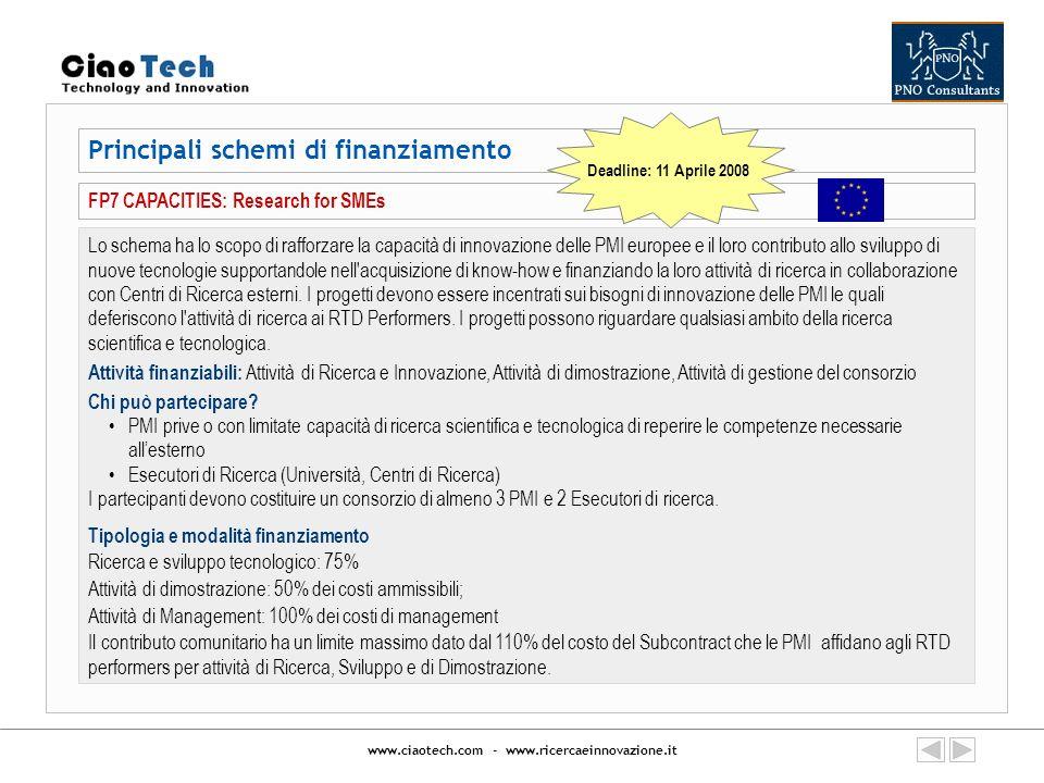 www.ciaotech.com - www.ricercaeinnovazione.it Principali schemi di finanziamento FP7 CAPACITIES: Research for SMEs Lo schema ha lo scopo di rafforzare