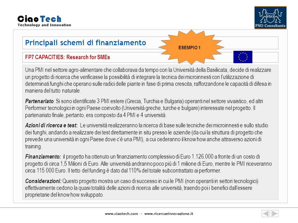 www.ciaotech.com - www.ricercaeinnovazione.it Principali schemi di finanziamento FP7 CAPACITIES: Research for SMEs Una PMI nel settore agro-alimentare
