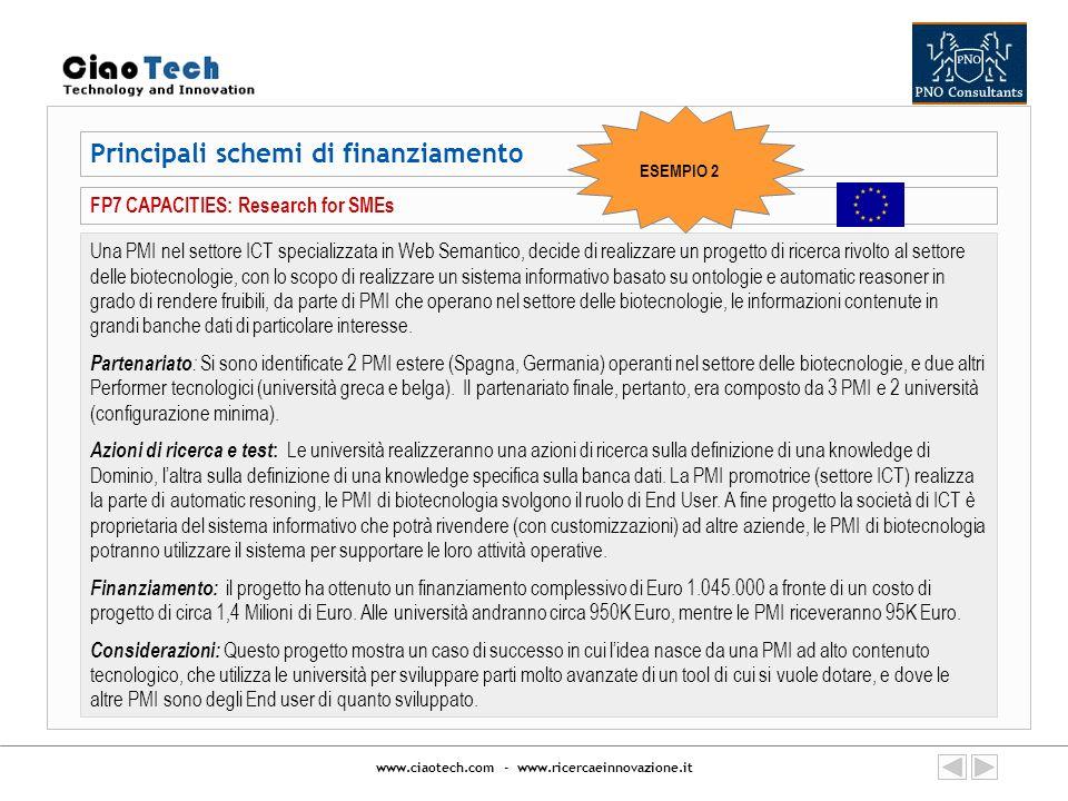 www.ciaotech.com - www.ricercaeinnovazione.it Principali schemi di finanziamento FP7 CAPACITIES: Research for SMEs Una PMI nel settore ICT specializza