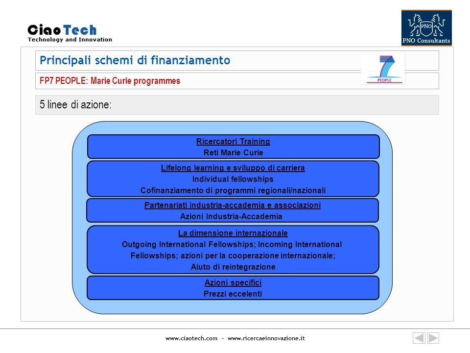 www.ciaotech.com - www.ricercaeinnovazione.it Principali schemi di finanziamento FP7 PEOPLE: Marie Curie programmes 5 linee di azione: La dimensione i