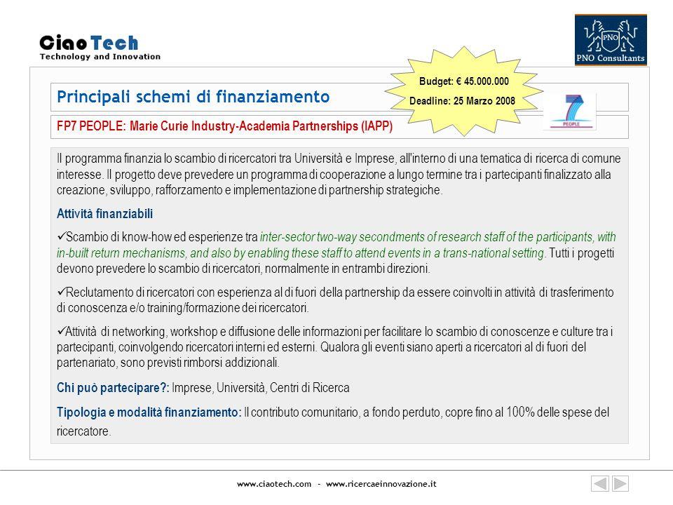 www.ciaotech.com - www.ricercaeinnovazione.it Principali schemi di finanziamento FP7 PEOPLE: Marie Curie Industry-Academia Partnerships (IAPP) Il prog