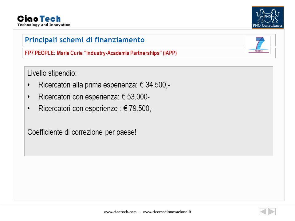 www.ciaotech.com - www.ricercaeinnovazione.it Livello stipendio: Ricercatori alla prima esperienza: 34.500,- Ricercatori con esperienza: 53.000- Ricer