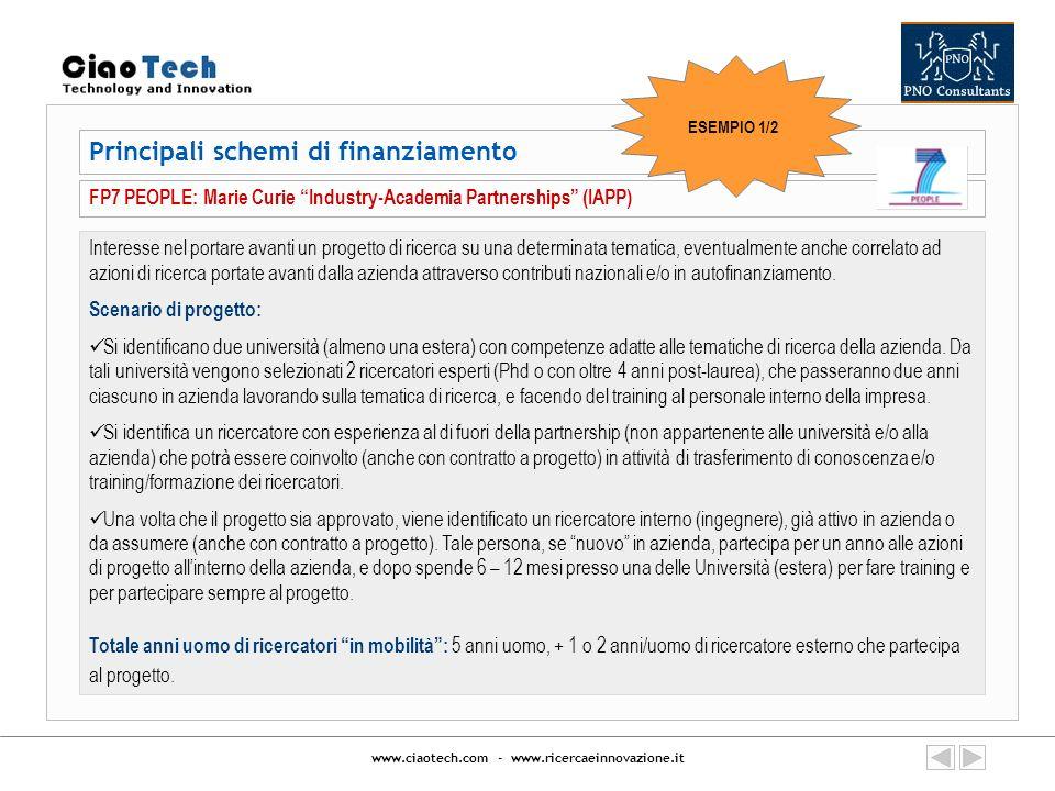 www.ciaotech.com - www.ricercaeinnovazione.it Principali schemi di finanziamento FP7 PEOPLE: Marie Curie Industry-Academia Partnerships (IAPP) Interes