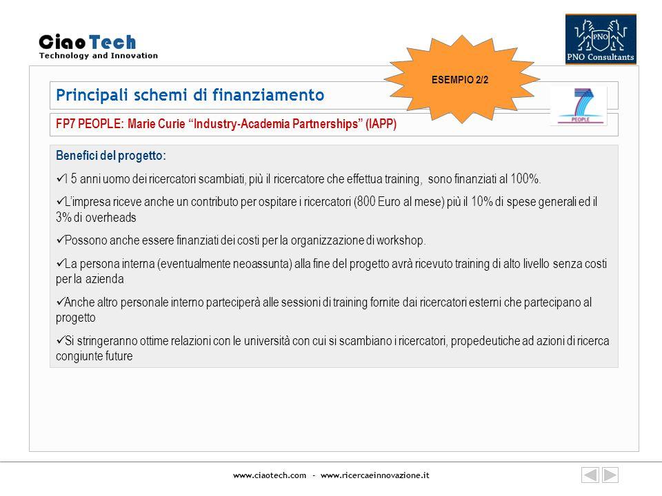 www.ciaotech.com - www.ricercaeinnovazione.it Principali schemi di finanziamento FP7 PEOPLE: Marie Curie Industry-Academia Partnerships (IAPP) Benefic