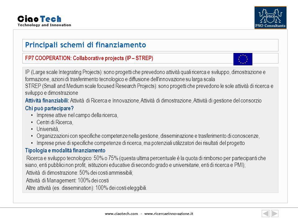 www.ciaotech.com - www.ricercaeinnovazione.it Principali schemi di finanziamento FP7 COOPERATION: Collaborative projects (IP – STREP) IP (Large scale