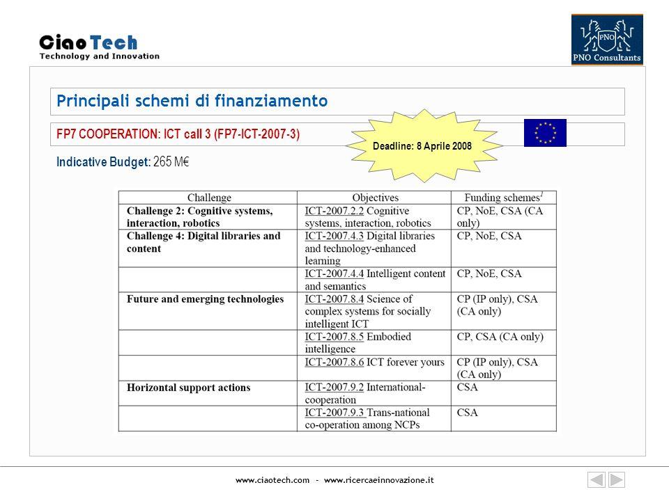 www.ciaotech.com - www.ricercaeinnovazione.it Principali schemi di finanziamento FP7 COOPERATION: ICT call 3 (FP7-ICT-2007-3) Indicative Budget: 265 M