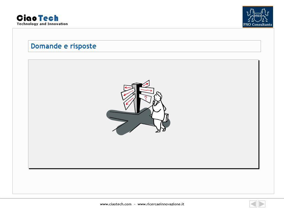 www.ciaotech.com - www.ricercaeinnovazione.it Domande e risposte