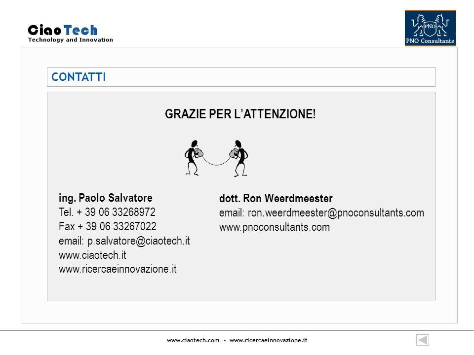 www.ciaotech.com - www.ricercaeinnovazione.it CONTATTI GRAZIE PER LATTENZIONE! ing. Paolo Salvatore Tel. + 39 06 33268972 Fax + 39 06 33267022 email: