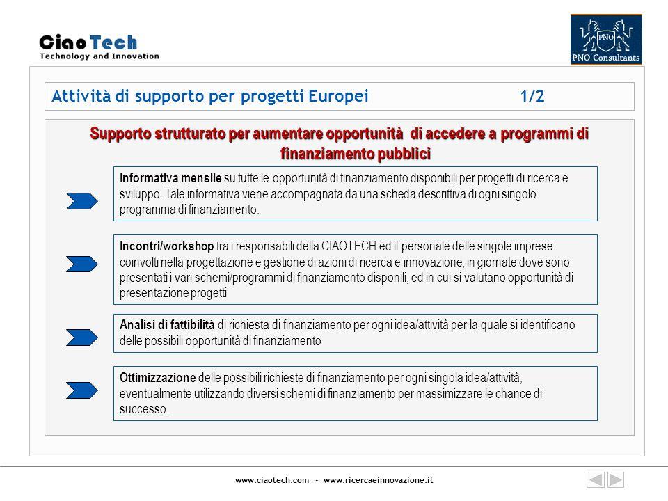 www.ciaotech.com - www.ricercaeinnovazione.it Supporto strutturato per aumentare opportunità di accedere a programmi di finanziamento pubblici Attivit