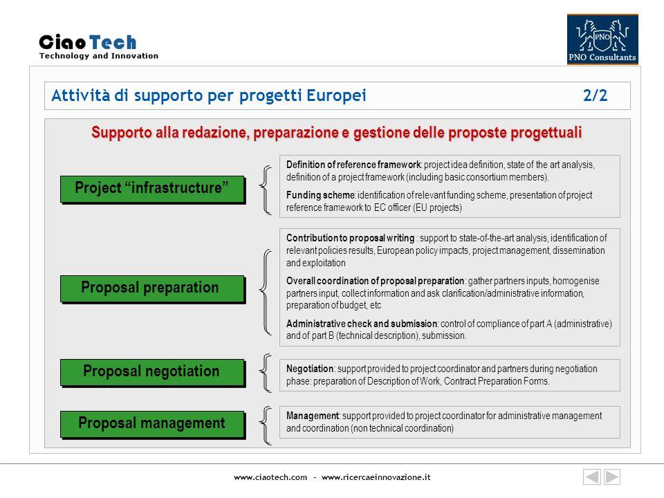 www.ciaotech.com - www.ricercaeinnovazione.it Supporto alla redazione, preparazione e gestione delle proposte progettuali Attività di supporto per pro