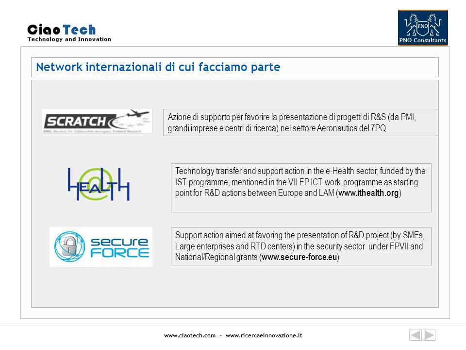 www.ciaotech.com - www.ricercaeinnovazione.it Network internazionali di cui facciamo parte Technology transfer and support action in the e-Health sect