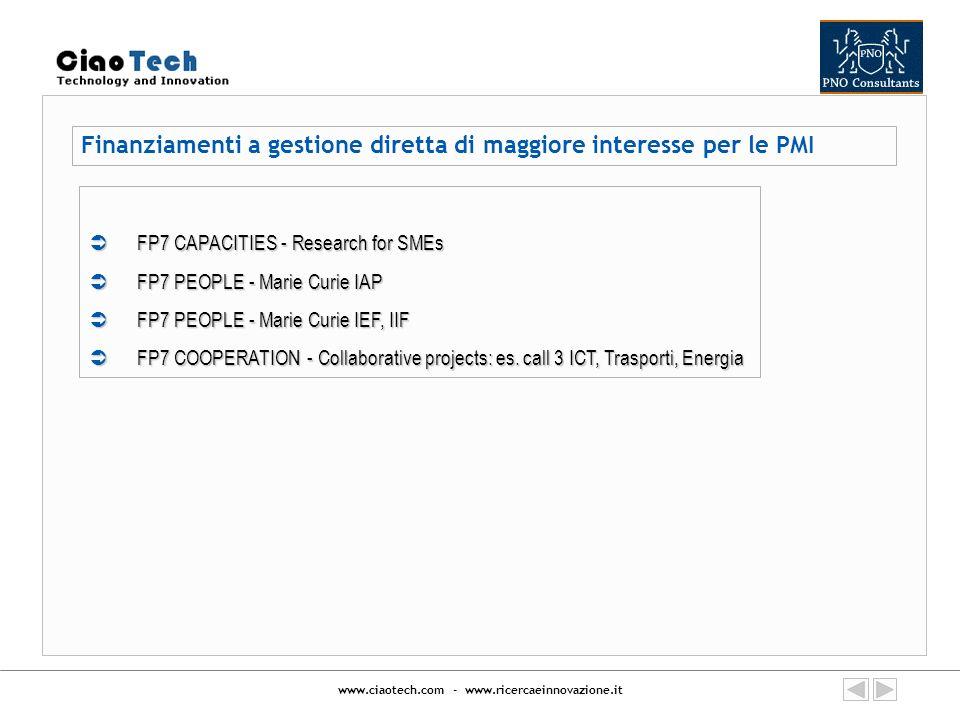 www.ciaotech.com - www.ricercaeinnovazione.it Principali schemi di finanziamento FP7 CAPACITIES: Research for SMEs Lo schema ha lo scopo di rafforzare la capacità di innovazione delle PMI europee e il loro contributo allo sviluppo di nuove tecnologie supportandole nell acquisizione di know-how e finanziando la loro attività di ricerca in collaborazione con Centri di Ricerca esterni.