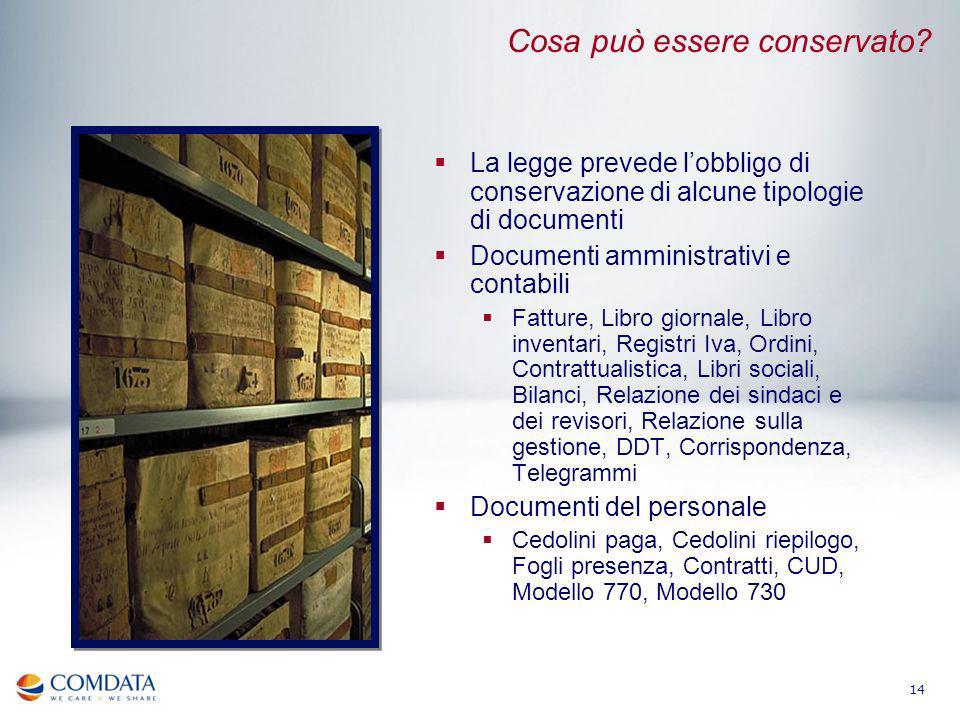 14 Cosa può essere conservato? La legge prevede lobbligo di conservazione di alcune tipologie di documenti Documenti amministrativi e contabili Fattur