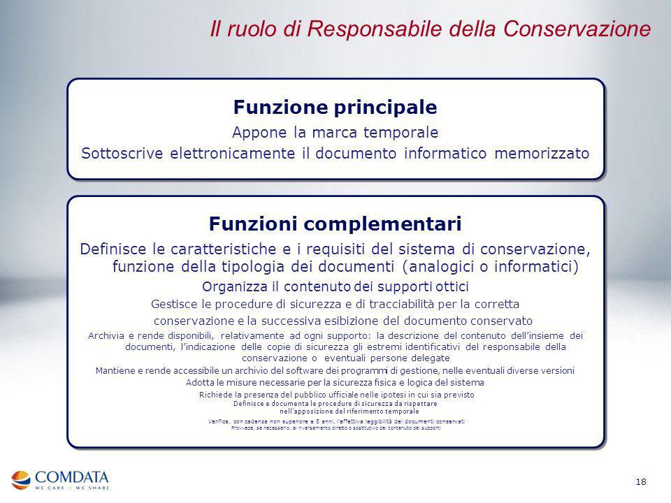 18 Il ruolo di Responsabile della Conservazione Funzione principale Appone la marca temporale Sottoscrive elettronicamente il documento informatico me