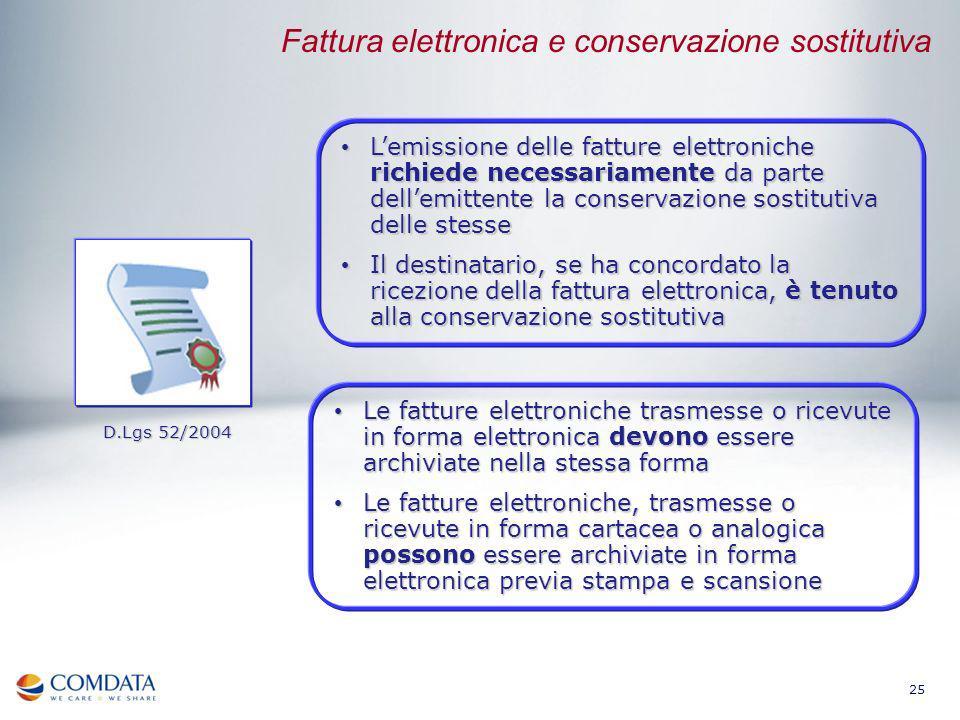 25 Fattura elettronica e conservazione sostitutiva Lemissione delle fatture elettroniche richiede necessariamente da parte dellemittente la conservazi