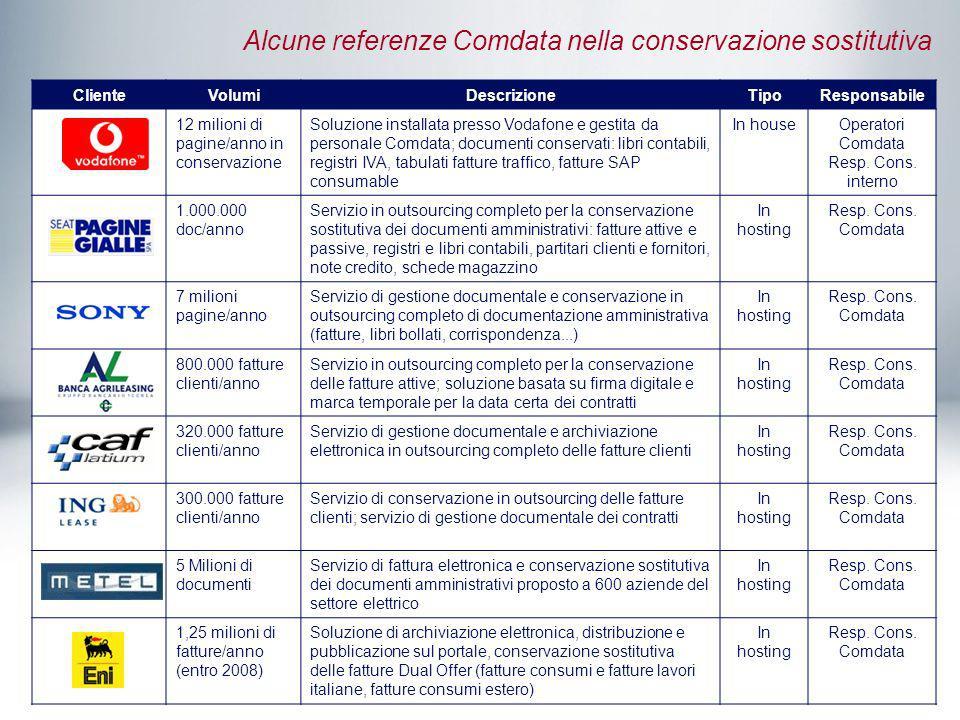 28 ClienteVolumiDescrizioneTipoResponsabile 12 milioni di pagine/anno in conservazione Soluzione installata presso Vodafone e gestita da personale Com