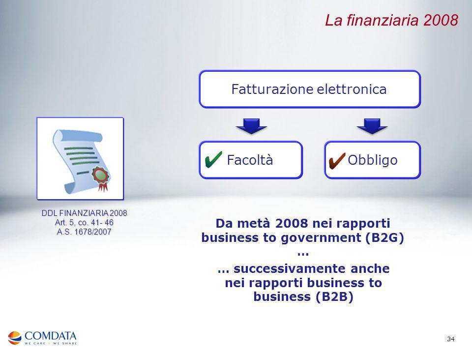 34 Da metà 2008 nei rapporti business to government (B2G) … … successivamente anche nei rapporti business to business (B2B) La finanziaria 2008 DDL FI
