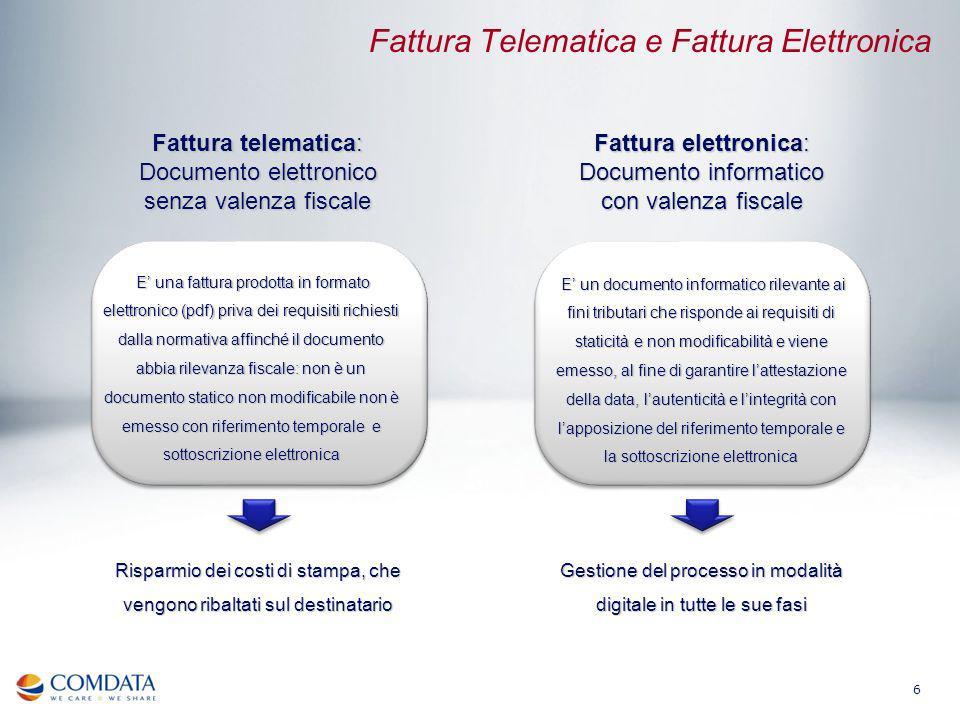 6 Fattura telematica: Documento elettronico senza valenza fiscale Fattura elettronica: Documento informatico con valenza fiscale Fattura Telematica e