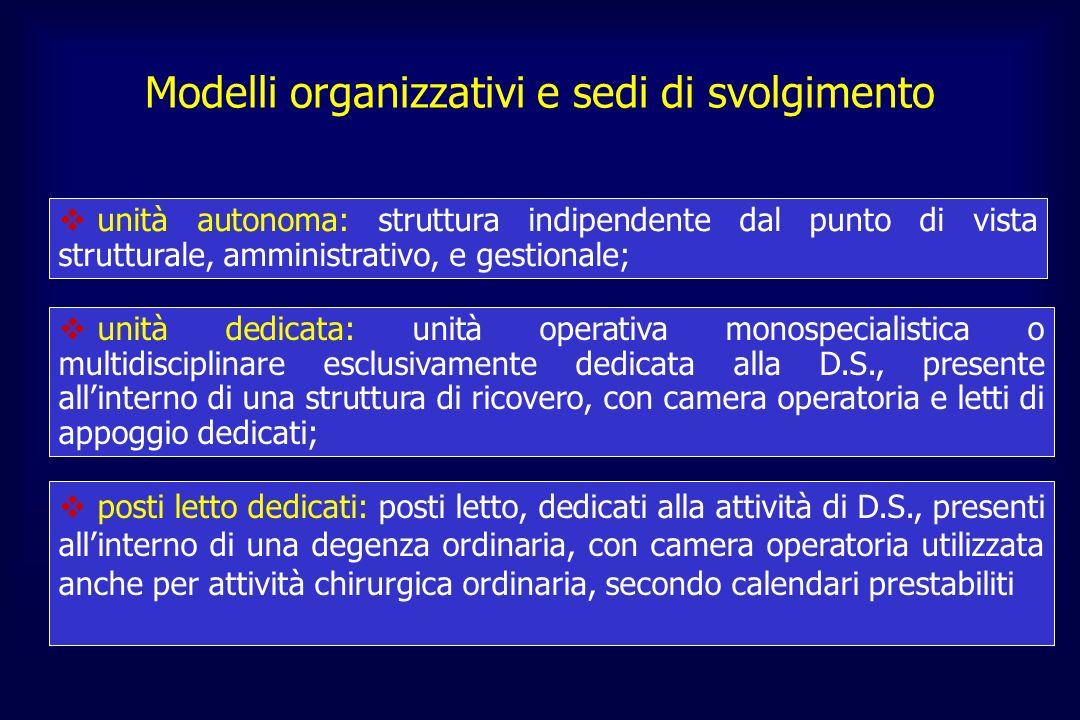 Modelli organizzativi e sedi di svolgimento unità autonoma: struttura indipendente dal punto di vista strutturale, amministrativo, e gestionale; unità