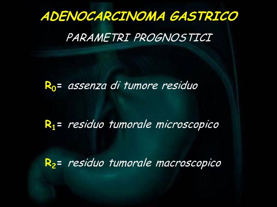 R 0 = assenza di tumore residuo R 1 = residuo tumorale microscopico R 2 = residuo tumorale macroscopico ADENOCARCINOMA GASTRICO PARAMETRI PROGNOSTICI