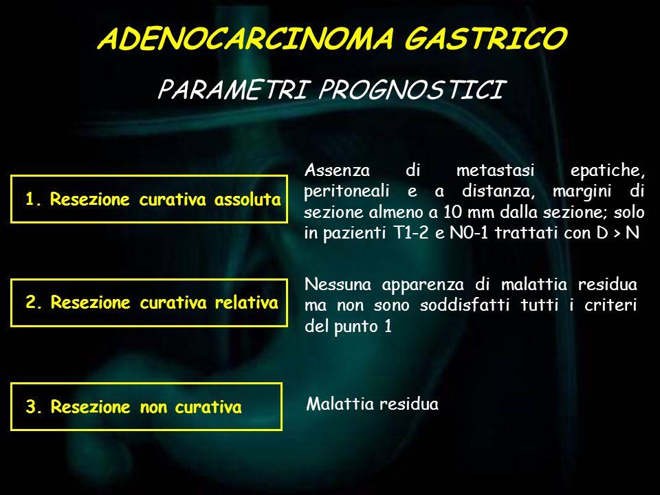 1. Resezione curativa assoluta 2. Resezione curativa relativa 3. Resezione non curativa Assenza di metastasi epatiche, peritoneali e a distanza, margi