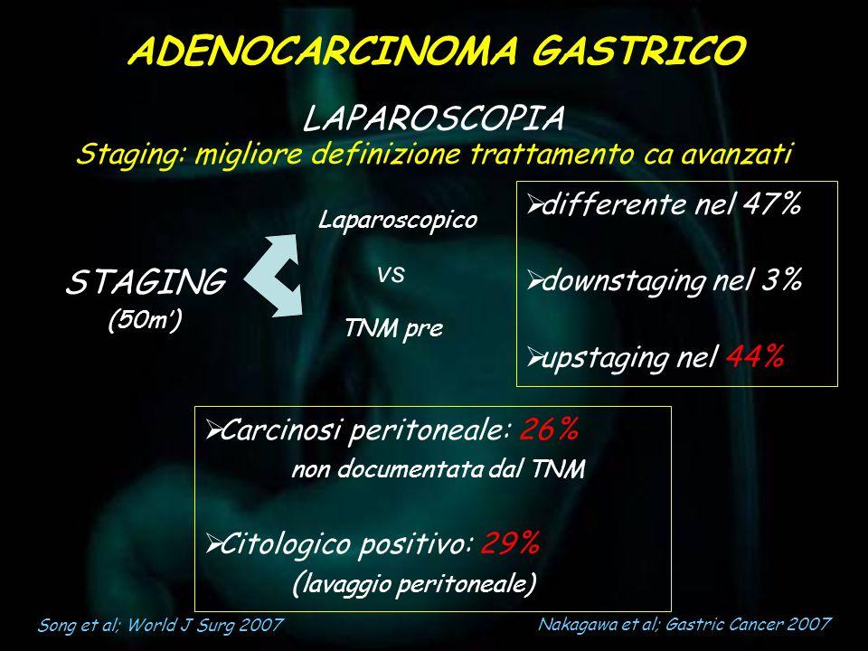 Staging: migliore definizione trattamento ca avanzati STAGING (50m) Laparoscopico TNM pre differente nel 47% downstaging nel 3% upstaging nel 44% Carc