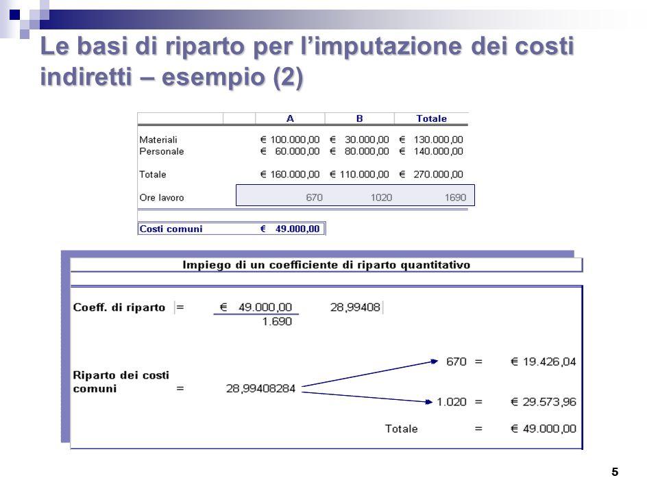 5 Le basi di riparto per limputazione dei costi indiretti – esempio (2)