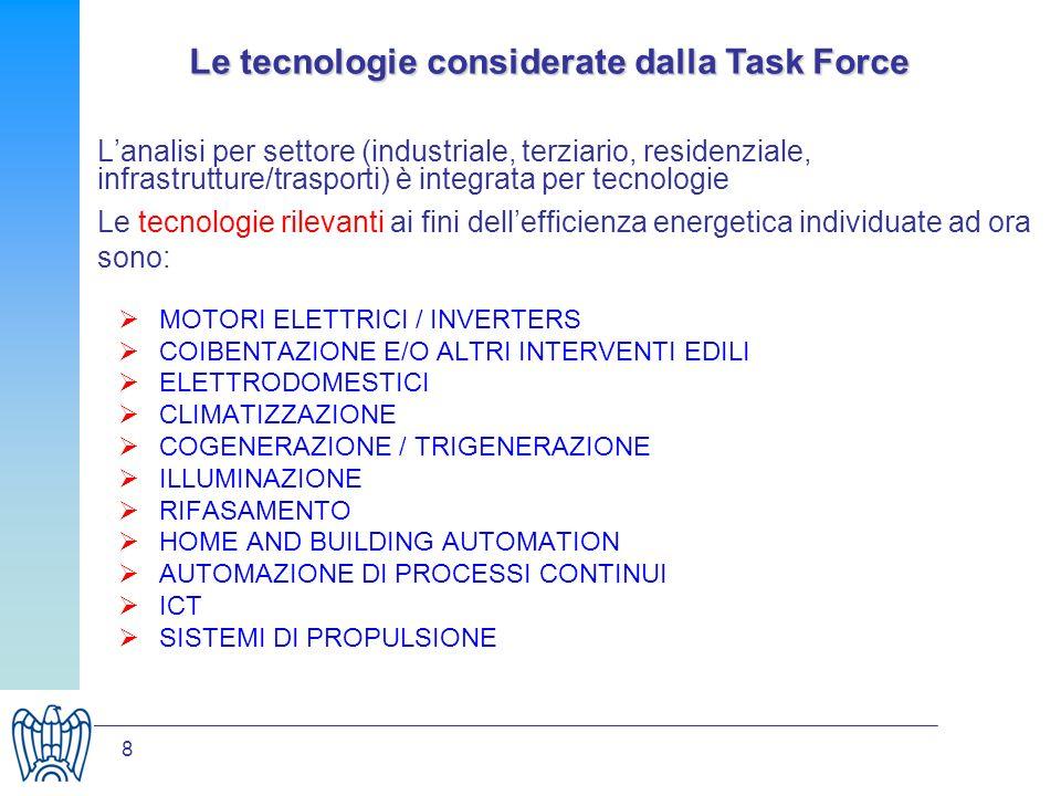 8 Lanalisi per settore (industriale, terziario, residenziale, infrastrutture/trasporti) è integrata per tecnologie Le tecnologie rilevanti ai fini dellefficienza energetica individuate ad ora sono: MOTORI ELETTRICI / INVERTERS COIBENTAZIONE E/O ALTRI INTERVENTI EDILI ELETTRODOMESTICI CLIMATIZZAZIONE COGENERAZIONE / TRIGENERAZIONE ILLUMINAZIONE RIFASAMENTO HOME AND BUILDING AUTOMATION AUTOMAZIONE DI PROCESSI CONTINUI ICT SISTEMI DI PROPULSIONE Le tecnologie considerate dalla Task Force