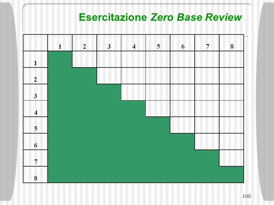 100 Esercitazione Zero Base Review