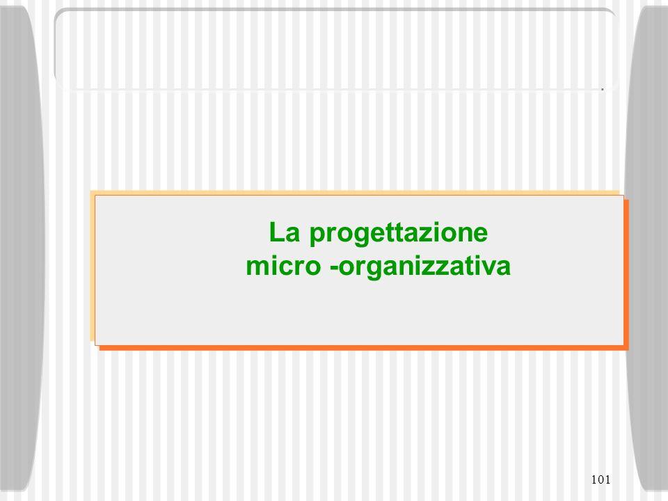 101 La progettazione micro -organizzativa