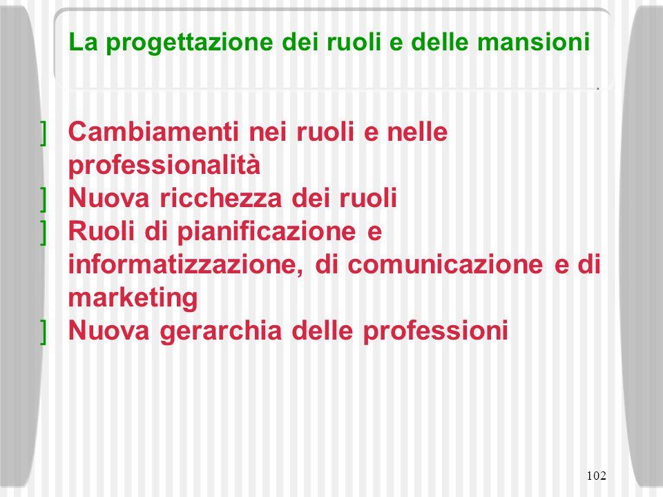 102 La progettazione dei ruoli e delle mansioni Cambiamenti nei ruoli e nelle professionalità Nuova ricchezza dei ruoli Ruoli di pianificazione e info