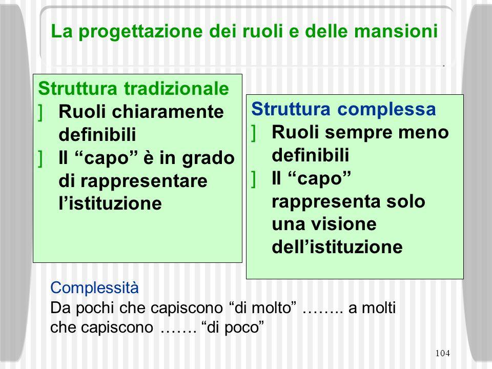 104 La progettazione dei ruoli e delle mansioni Struttura tradizionale Ruoli chiaramente definibili Il capo è in grado di rappresentare listituzione S