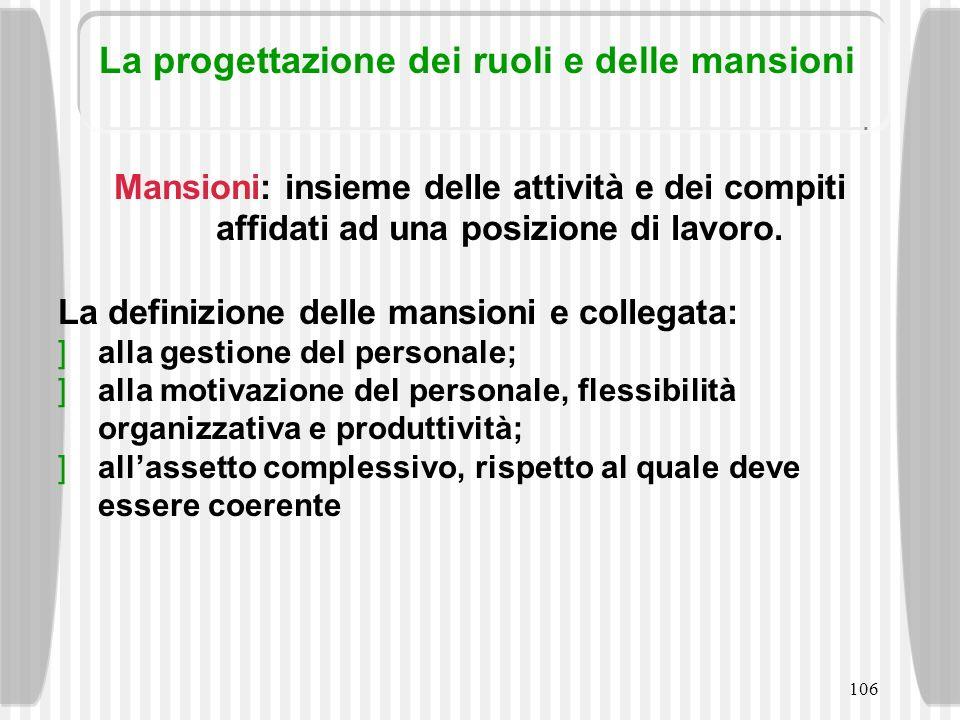106 La progettazione dei ruoli e delle mansioni Mansioni: insieme delle attività e dei compiti affidati ad una posizione di lavoro. La definizione del