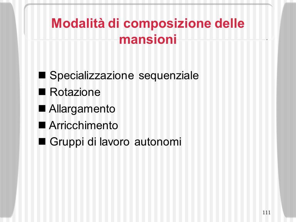 111 Modalità di composizione delle mansioni Specializzazione sequenziale Rotazione Allargamento Arricchimento Gruppi di lavoro autonomi